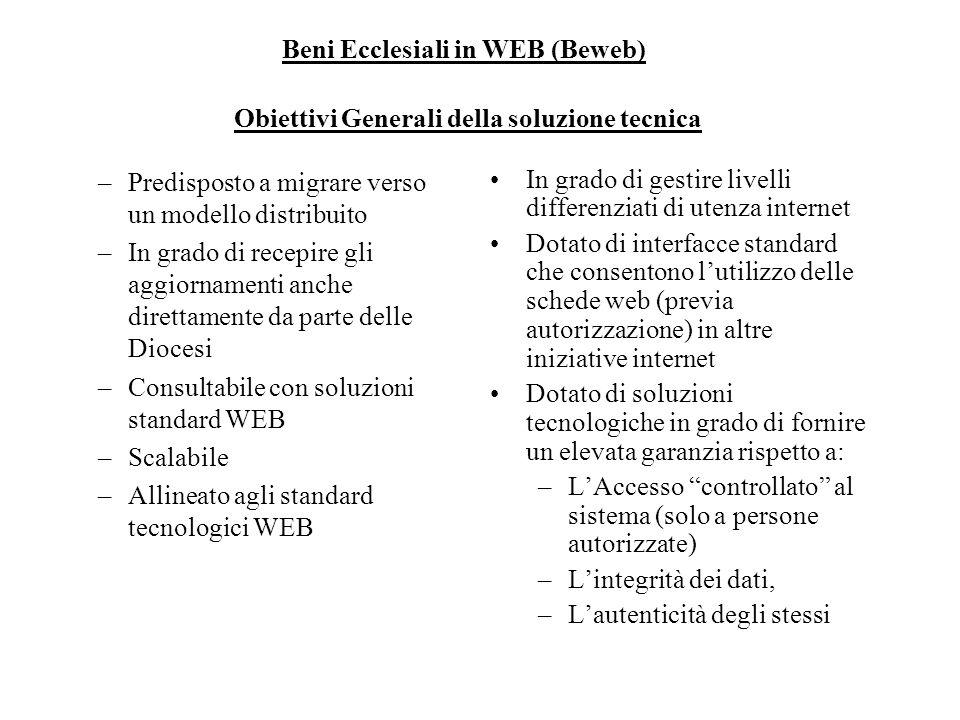 Beni Ecclesiali in WEB (Beweb) –Predisposto a migrare verso un modello distribuito –In grado di recepire gli aggiornamenti anche direttamente da parte