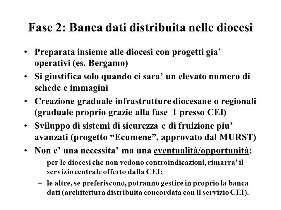 Fase 2: Banca dati distribuita nelle diocesi Preparata insieme alle diocesi con progetti gia operativi (es. Bergamo) Si giustifica solo quando ci sara