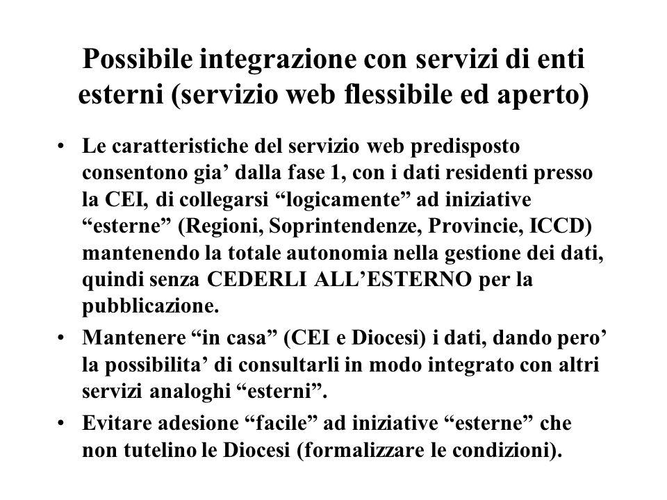Possibile integrazione con servizi di enti esterni (servizio web flessibile ed aperto) Le caratteristiche del servizio web predisposto consentono gia