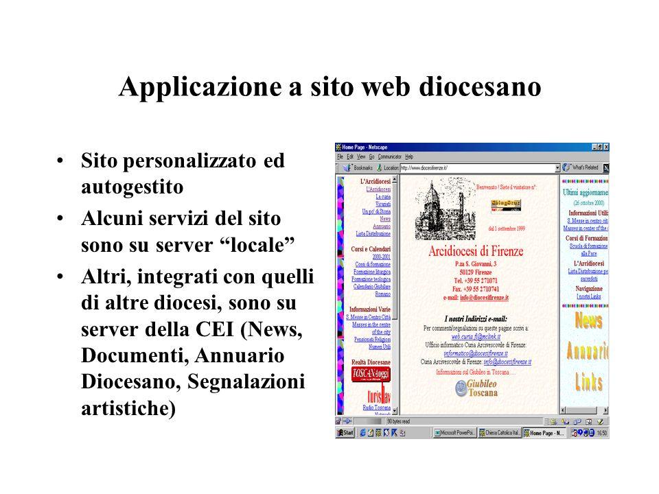 Applicazione a sito web diocesano Sito personalizzato ed autogestito Alcuni servizi del sito sono su server locale Altri, integrati con quelli di altr