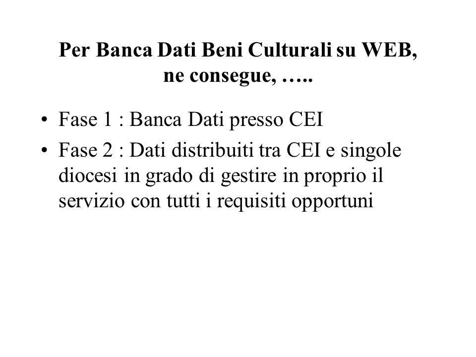 Per Banca Dati Beni Culturali su WEB, ne consegue, ….. Fase 1 : Banca Dati presso CEI Fase 2 : Dati distribuiti tra CEI e singole diocesi in grado di