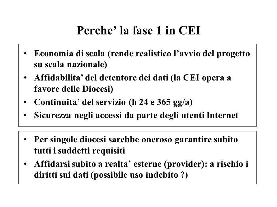 Perche la fase 1 in CEI Economia di scala (rende realistico lavvio del progetto su scala nazionale) Affidabilita del detentore dei dati (la CEI opera