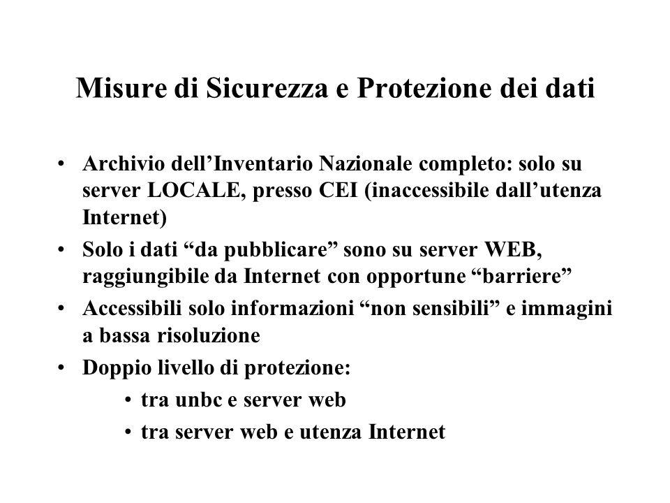 Misure di Sicurezza e Protezione dei dati Archivio dellInventario Nazionale completo: solo su server LOCALE, presso CEI (inaccessibile dallutenza Inte