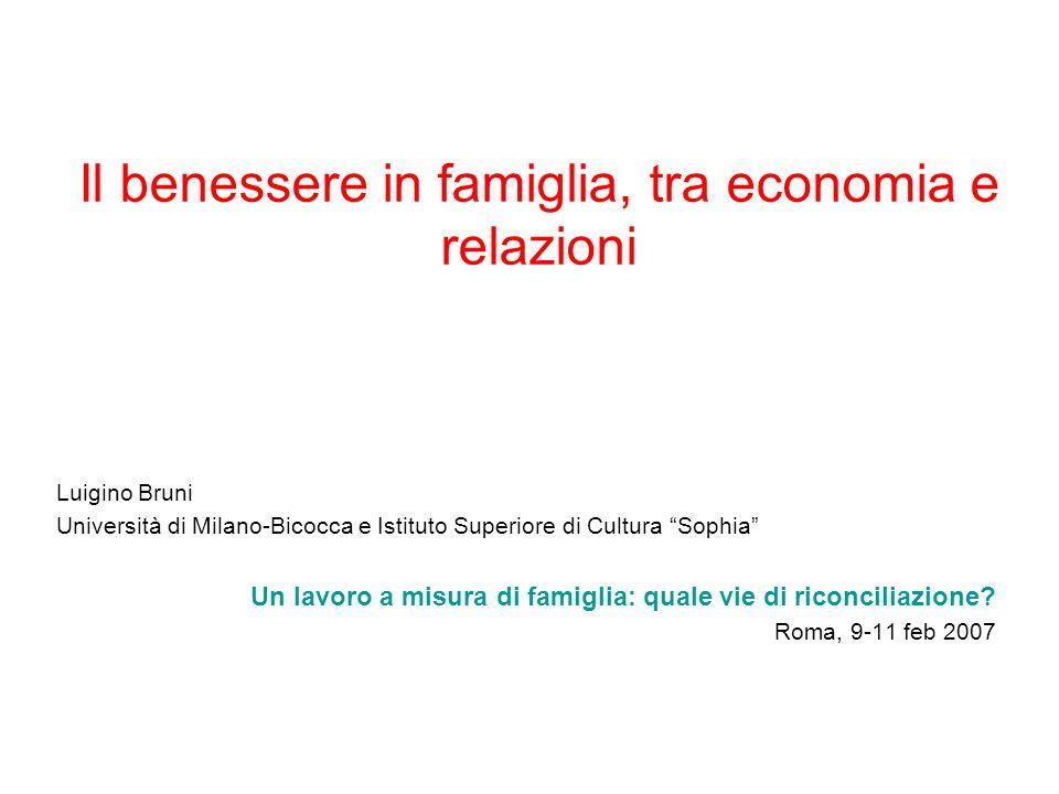 Il benessere in famiglia, tra economia e relazioni Luigino Bruni Università di Milano-Bicocca e Istituto Superiore di Cultura Sophia Un lavoro a misur