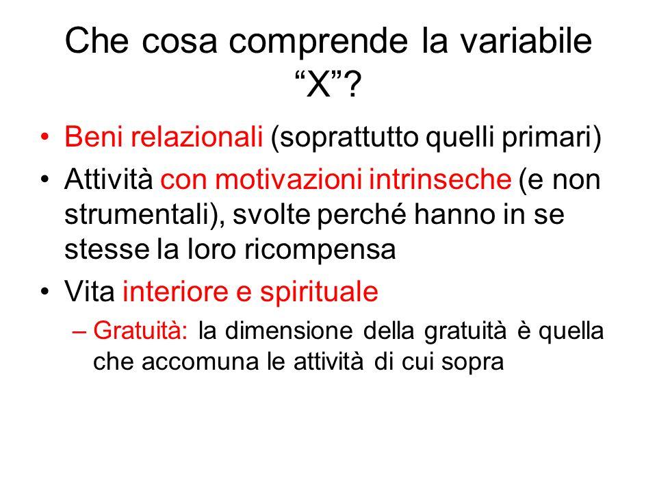 Che cosa comprende la variabile X? Beni relazionali (soprattutto quelli primari) Attività con motivazioni intrinseche (e non strumentali), svolte perc