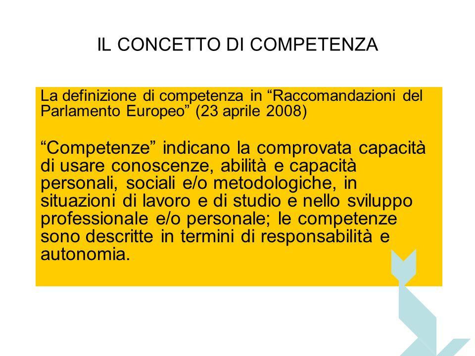 IL CONCETTO DI COMPETENZA La definizione di competenza in Raccomandazioni del Parlamento Europeo (23 aprile 2008) Competenze indicano la comprovata ca