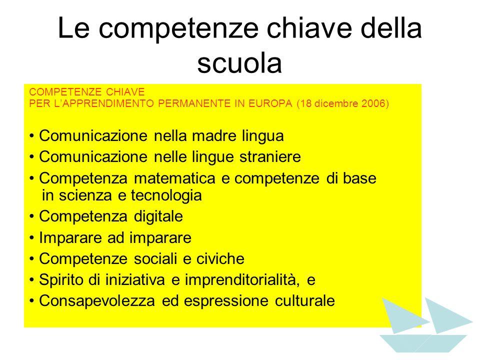 Le competenze chiave della scuola COMPETENZE CHIAVE PER LAPPRENDIMENTO PERMANENTE IN EUROPA (18 dicembre 2006) Comunicazione nella madre lingua Comuni