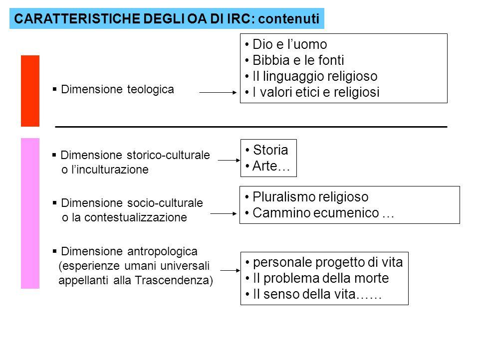 CARATTERISTICHE DEGLI OA DI IRC: contenuti Dimensione teologica Dimensione storico-culturale o linculturazione Dimensione antropologica (esperienze um