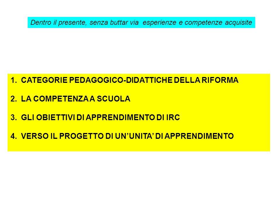 1.CATEGORIE PEDAGOGICO-DIDATTICHE DELLA RIFORMA 2.LA COMPETENZA A SCUOLA 3.GLI OBIETTIVI DI APPRENDIMENTO DI IRC 4.VERSO IL PROGETTO DI UNUNITA DI APP