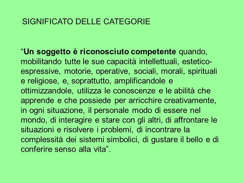 SIGNIFICATO DELLE CATEGORIE Un soggetto è riconosciuto competente quando, mobilitando tutte le sue capacità intellettuali, estetico- espressive, motor