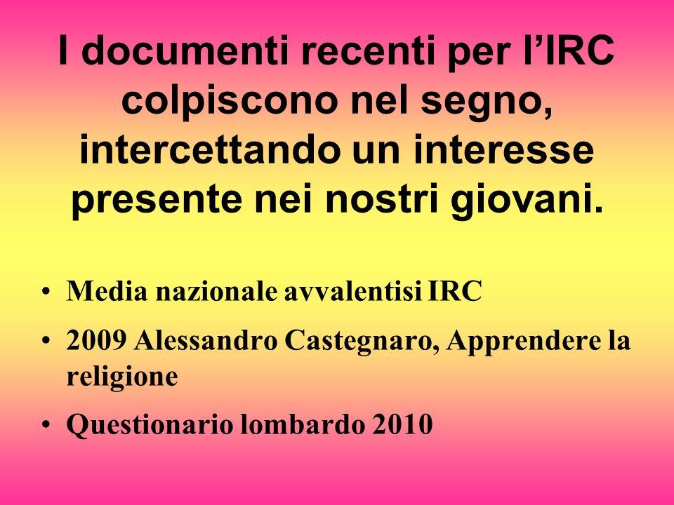 I documenti recenti per lIRC colpiscono nel segno, intercettando un interesse presente nei nostri giovani. Media nazionale avvalentisi IRC 2009 Alessa