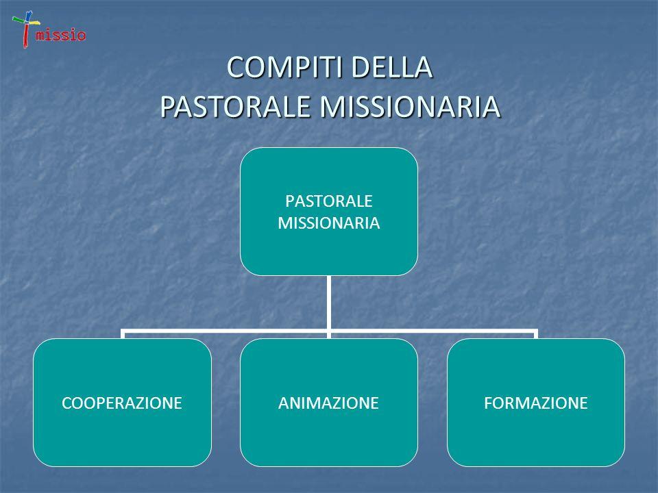 COMPITI DELLA PASTORALE MISSIONARIA PASTORALE MISSIONARIA COOPERAZIONEANIMAZIONEFORMAZIONE