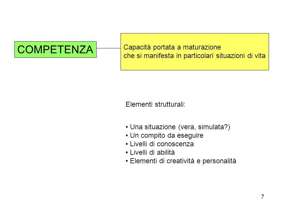 7 COMPETENZA Capacità portata a maturazione che si manifesta in particolari situazioni di vita Elementi strutturali: Una situazione (vera, simulata?)
