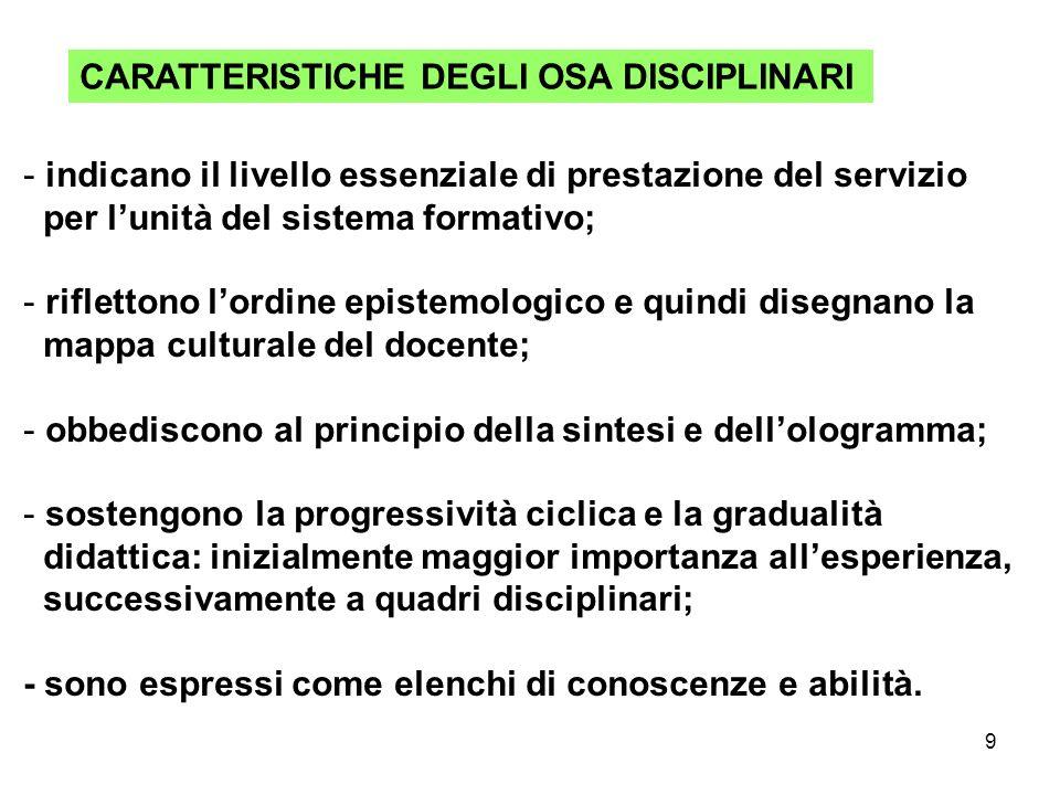 9 CARATTERISTICHE DEGLI OSA DISCIPLINARI - indicano il livello essenziale di prestazione del servizio per lunità del sistema formativo; - riflettono l