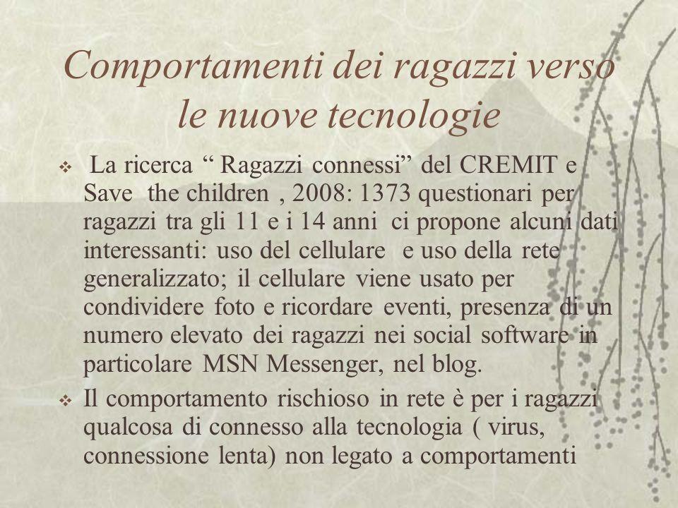 Definizioni New millennium learner Digital natives Generazione multitasking Homo zappiens Mobile generation