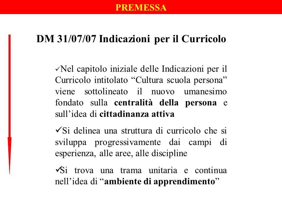 PREMESSA DM 31/07/07 Indicazioni per il Curricolo Nel capitolo iniziale delle Indicazioni per il Curricolo intitolato Cultura scuola persona viene sot