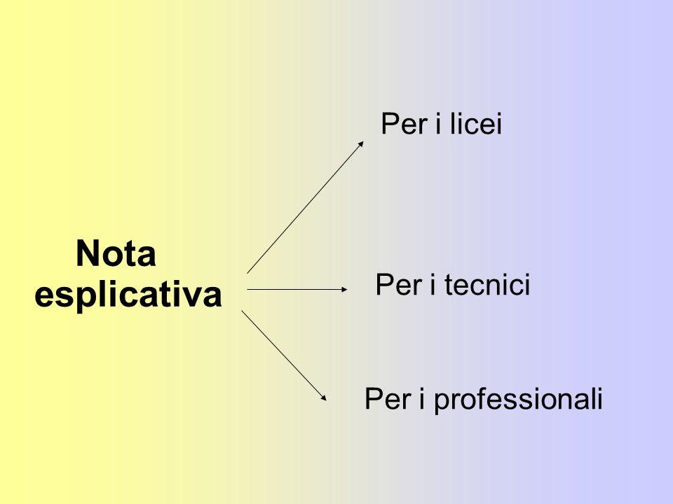 Nota esplicativa Per i licei Per i tecnici Per i professionali