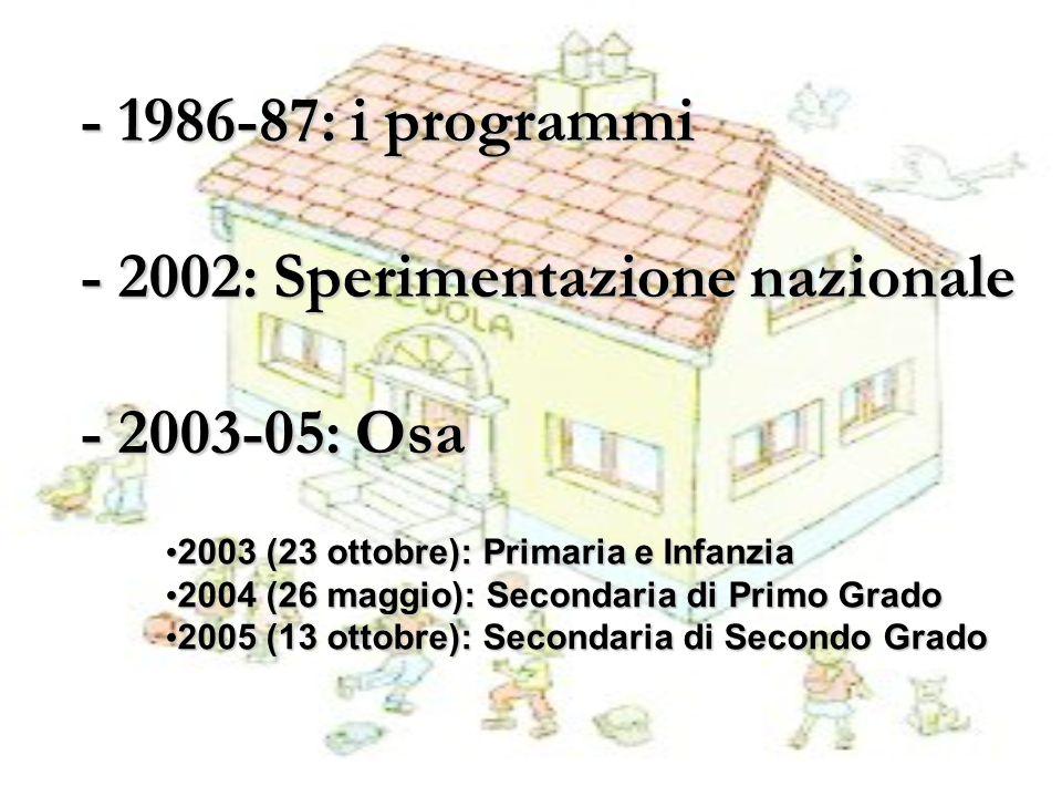 - 1986-87: i programmi - 2002: Sperimentazione nazionale - 2003-05: Osa - 1986-87: i programmi - 2002: Sperimentazione nazionale - 2003-05: Osa 2003 (23 ottobre): Primaria e Infanzia 2003 (23 ottobre): Primaria e Infanzia 2004 (26 maggio): Secondaria di Primo Grado 2004 (26 maggio): Secondaria di Primo Grado 2005 (13 ottobre): Secondaria di Secondo Grado 2005 (13 ottobre): Secondaria di Secondo Grado