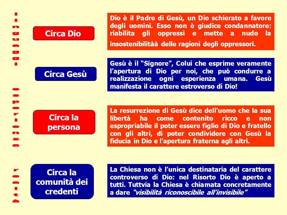 Circa Dio Circa Gesù Circa la persona Circa la comunità dei credenti Dio è il Padre di Gesù, un Dio schierato a favore degli uomini.