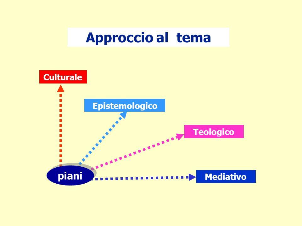 Approccio al tema Culturale Epistemologico Teologico piani Mediativo