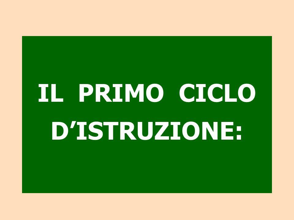 IL PRIMO CICLO DISTRUZIONE: