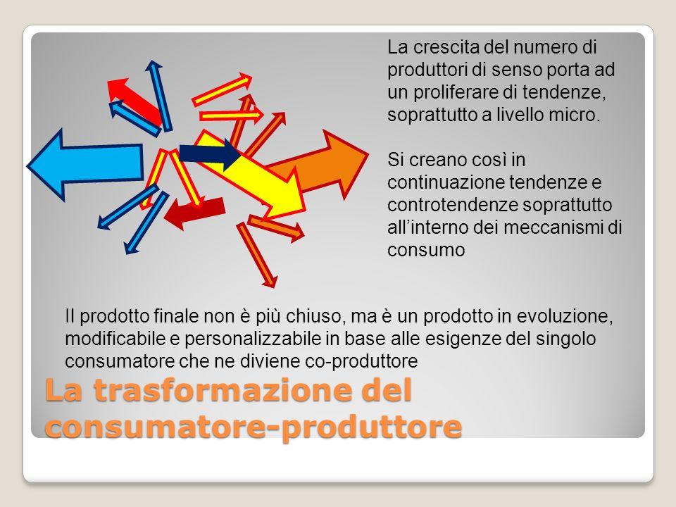La trasformazione del consumatore-produttore La crescita del numero di produttori di senso porta ad un proliferare di tendenze, soprattutto a livello micro.