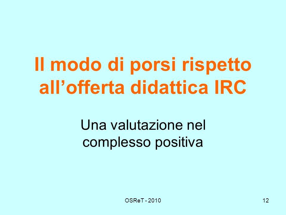 OSReT - 201012 Il modo di porsi rispetto allofferta didattica IRC Una valutazione nel complesso positiva