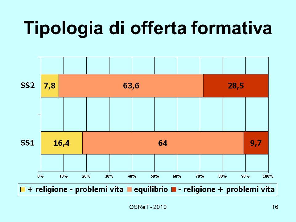 OSReT - 201016 Tipologia di offerta formativa