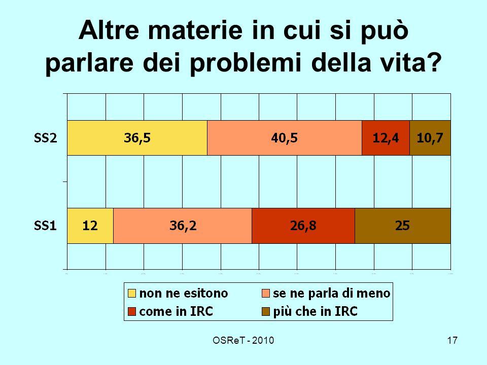 OSReT - 201017 Altre materie in cui si può parlare dei problemi della vita?