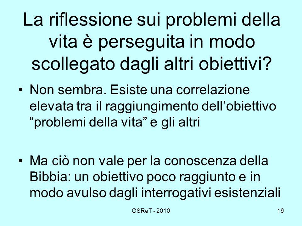 OSReT - 201019 La riflessione sui problemi della vita è perseguita in modo scollegato dagli altri obiettivi.