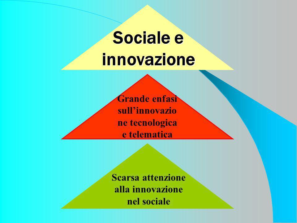 Sociale e innovazione Grande enfasi sullinnovazio ne tecnologica e telematica Scarsa attenzione alla innovazione nel sociale