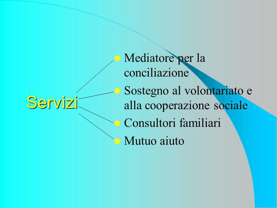 Servizi Mediatore per la conciliazione Sostegno al volontariato e alla cooperazione sociale Consultori familiari Mutuo aiuto