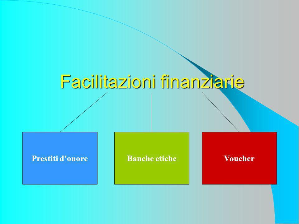 Facilitazioni finanziarie Prestiti donoreBanche eticheVoucher