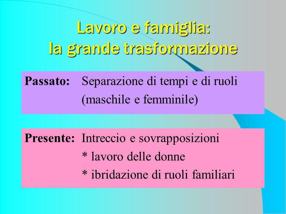 Lavoro e famiglia: la grande trasformazione Passato:Separazione di tempi e di ruoli (maschile e femminile) Presente:Intreccio e sovrapposizioni * lavo