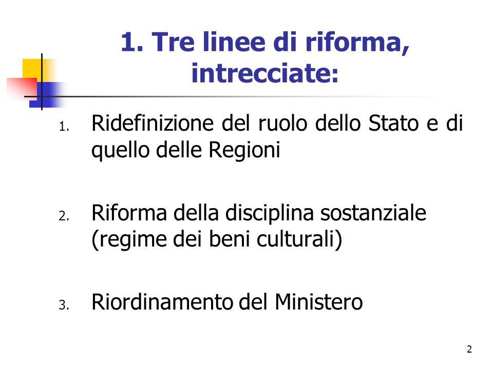 2 1. Tre linee di riforma, intrecciate : 1. Ridefinizione del ruolo dello Stato e di quello delle Regioni 2. Riforma della disciplina sostanziale (reg