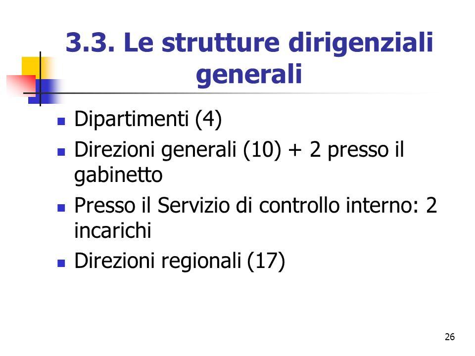 26 3.3. Le strutture dirigenziali generali Dipartimenti (4) Direzioni generali (10) + 2 presso il gabinetto Presso il Servizio di controllo interno: 2