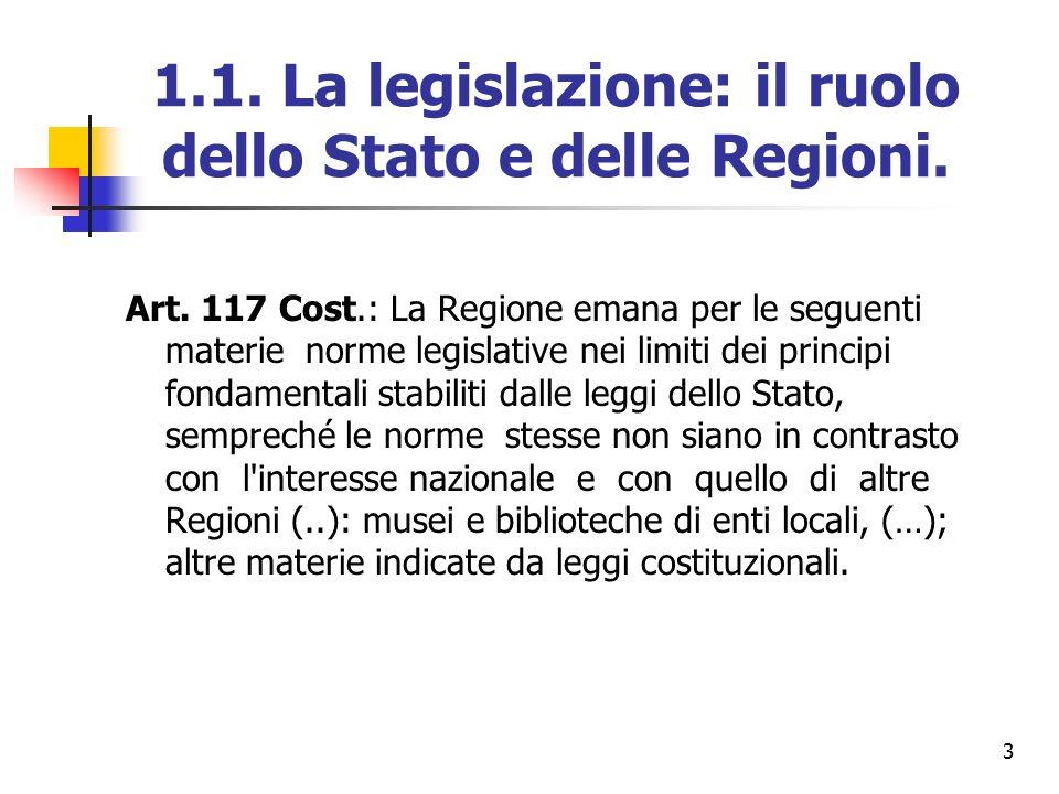 3 1.1. La legislazione: il ruolo dello Stato e delle Regioni. Art. 117 Cost.: La Regione emana per le seguenti materie norme legislative nei limiti de