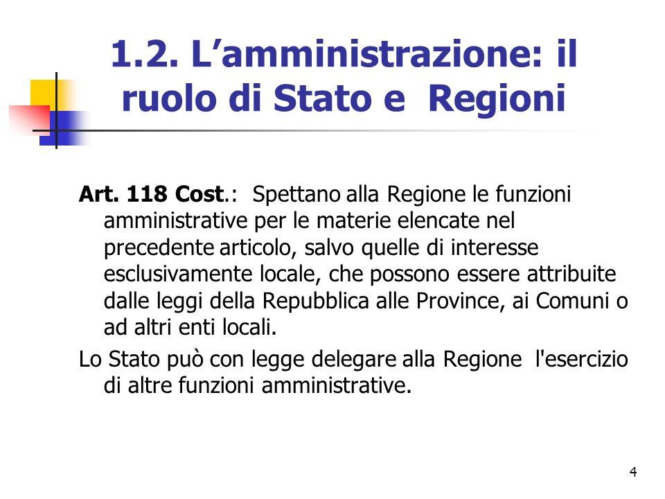 4 1.2. Lamministrazione: il ruolo di Stato e Regioni Art. 118 Cost.: Spettano alla Regione le funzioni amministrative per le materie elencate nel prec
