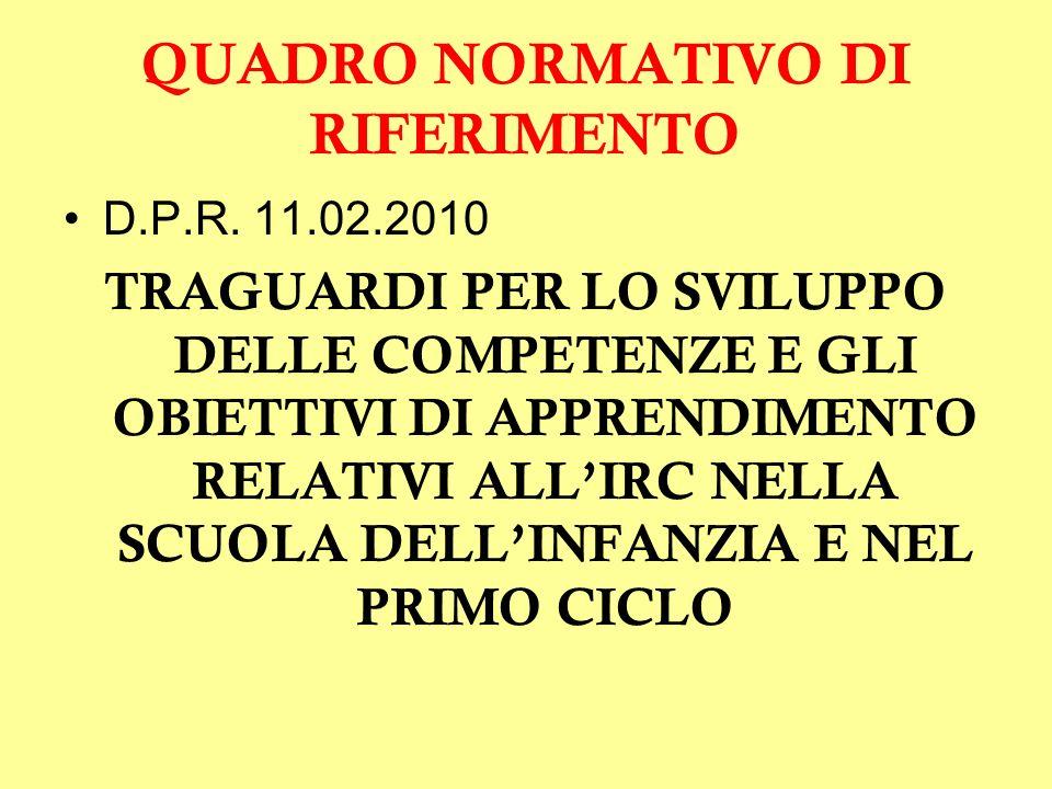 QUADRO NORMATIVO DI RIFERIMENTO D.P.R.