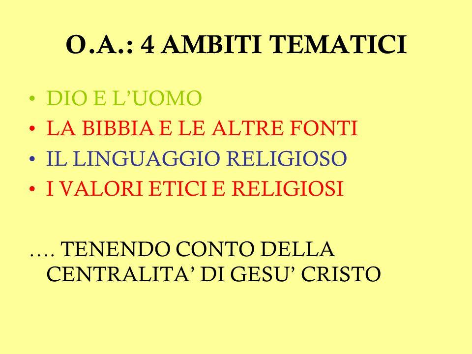 O.A.: 4 AMBITI TEMATICI DIO E LUOMO LA BIBBIA E LE ALTRE FONTI IL LINGUAGGIO RELIGIOSO I VALORI ETICI E RELIGIOSI ….