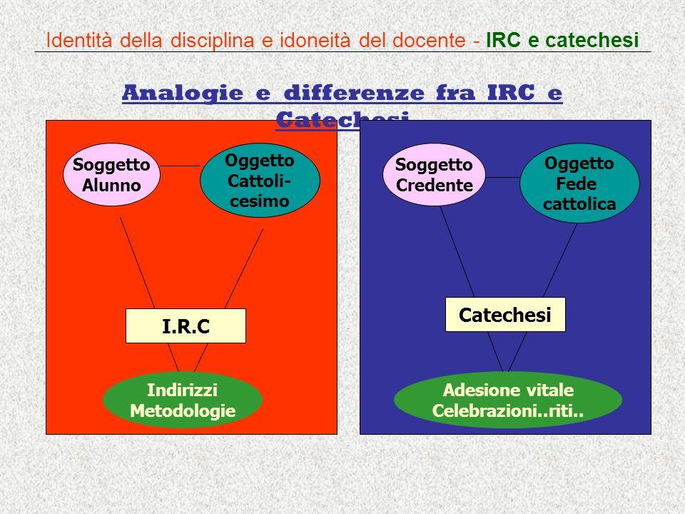 Oggetto Cattoli- cesimo Soggetto Alunno I.R.C Analogie e differenze fra IRC e Catechesi Adesione vitale Celebrazioni..riti.. Soggetto Credente Oggetto