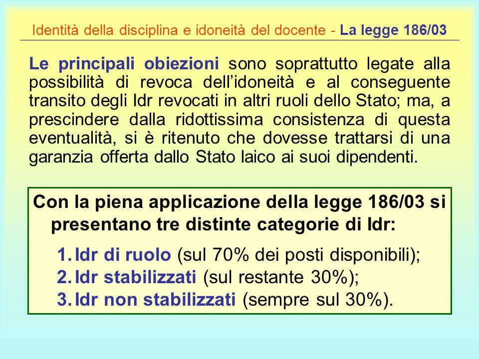 Identità della disciplina e idoneità del docente - La legge 186/03 Le principali obiezioni sono soprattutto legate alla possibilità di revoca dellidon