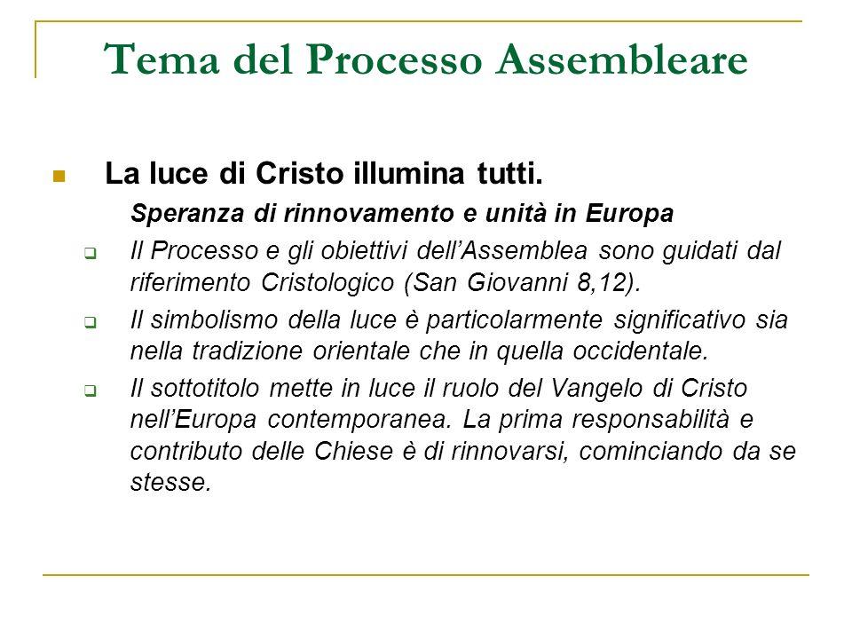 Tema del Processo Assembleare La luce di Cristo illumina tutti.