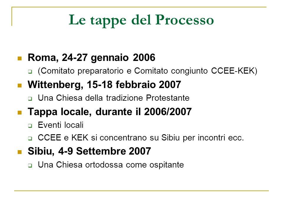 Le tappe del Processo Roma, 24-27 gennaio 2006 (Comitato preparatorio e Comitato congiunto CCEE-KEK) Wittenberg, 15-18 febbraio 2007 Una Chiesa della tradizione Protestante Tappa locale, durante il 2006/2007 Eventi locali CCEE e KEK si concentrano su Sibiu per incontri ecc.