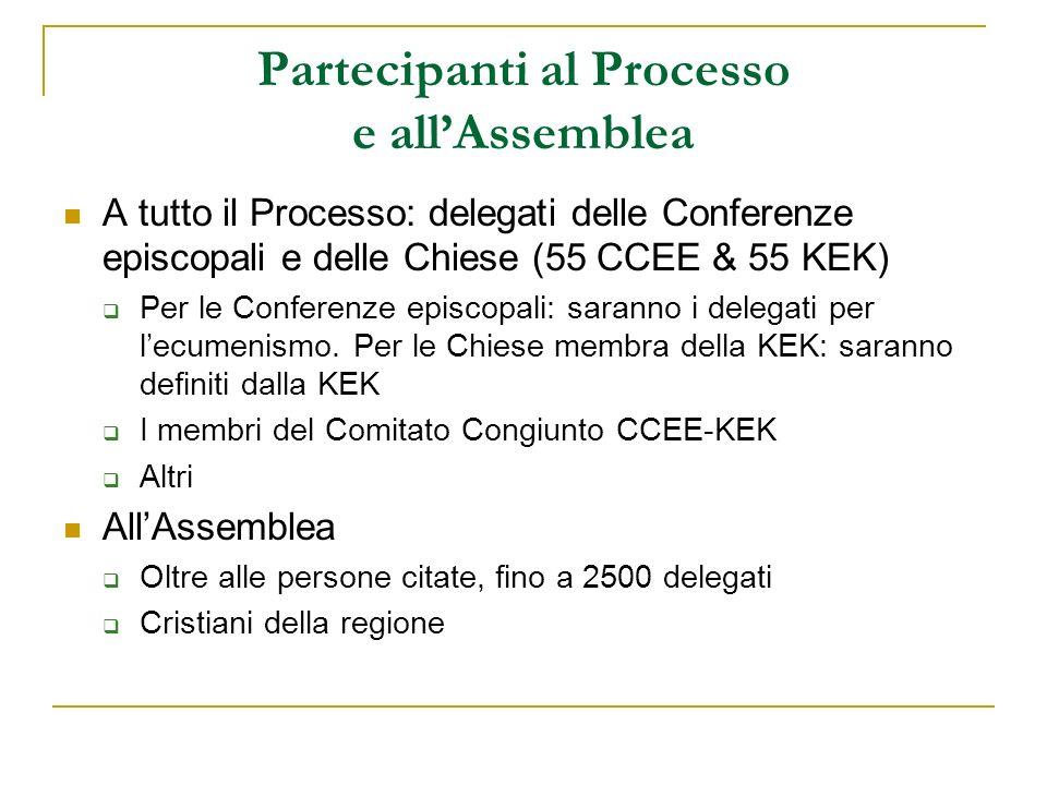 Partecipanti al Processo e allAssemblea A tutto il Processo: delegati delle Conferenze episcopali e delle Chiese (55 CCEE & 55 KEK) Per le Conferenze episcopali: saranno i delegati per lecumenismo.