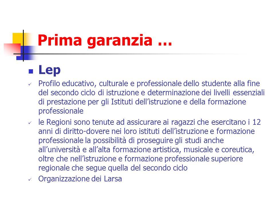 Prima garanzia … Lep Profilo educativo, culturale e professionale dello studente alla fine del secondo ciclo di istruzione e determinazione dei livell