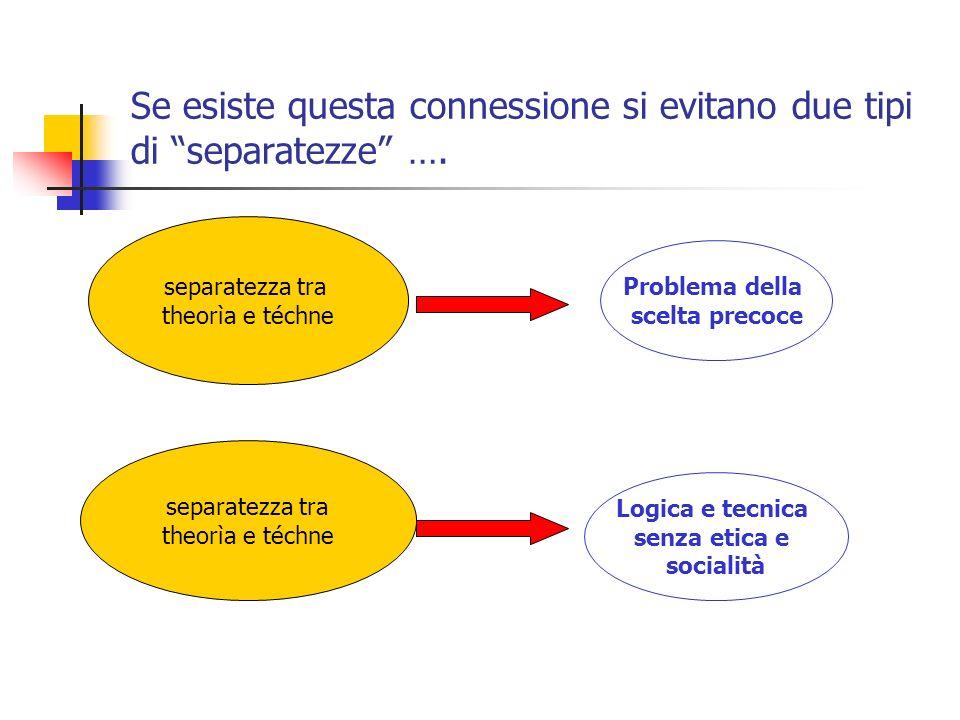 Se esiste questa connessione si evitano due tipi di separatezze ….