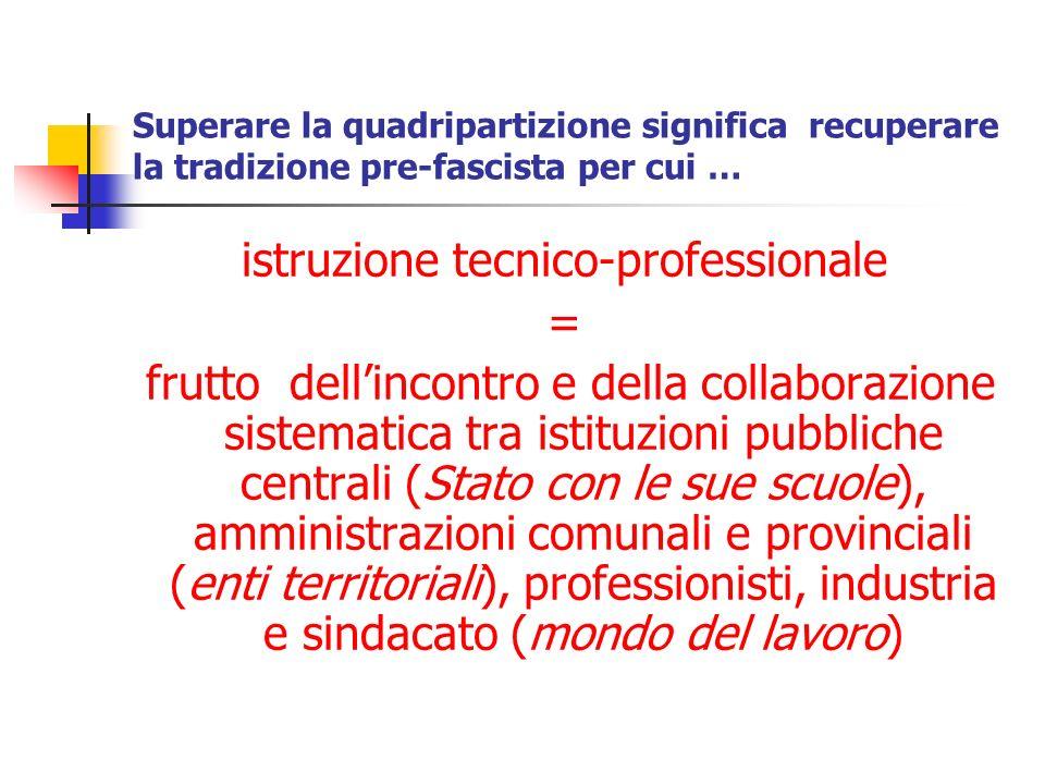 Superare la quadripartizione significa recuperare la tradizione pre-fascista per cui … istruzione tecnico-professionale = frutto dellincontro e della