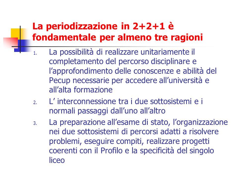 La periodizzazione in 2+2+1 è fondamentale per almeno tre ragioni 1. La possibilità di realizzare unitariamente il completamento del percorso discipli