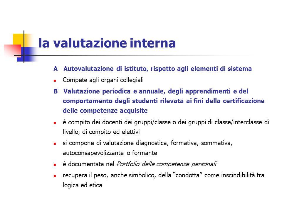 la valutazione interna A Autovalutazione di istituto, rispetto agli elementi di sistema Compete agli organi collegiali B Valutazione periodica e annua